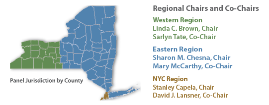 map of regions